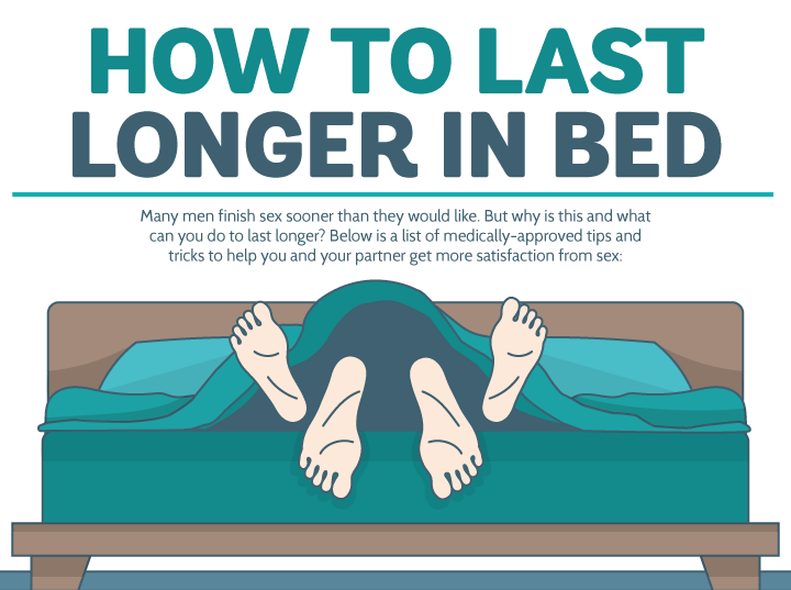 Tips To Last Longer In Bed
