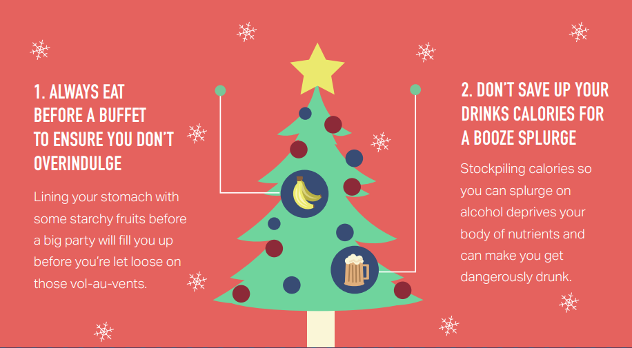 Christmas food tips infographic part 2