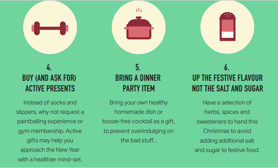 Christmas food tips infographic part 4