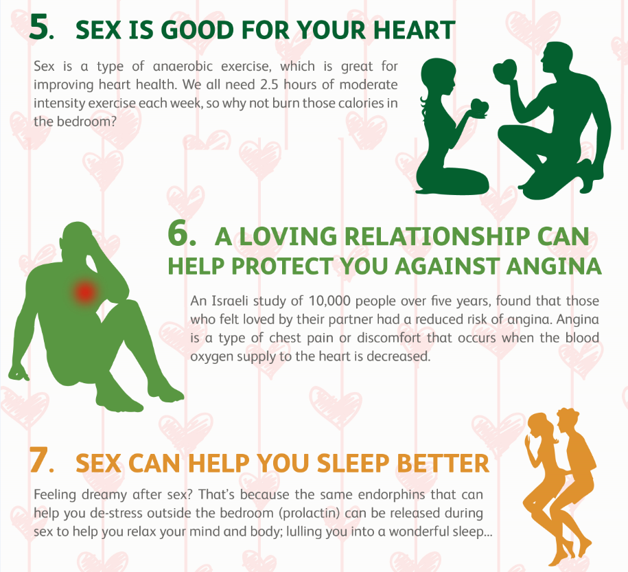 Help For Better Sex